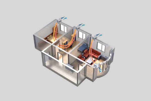 impianto ventilazione controllata